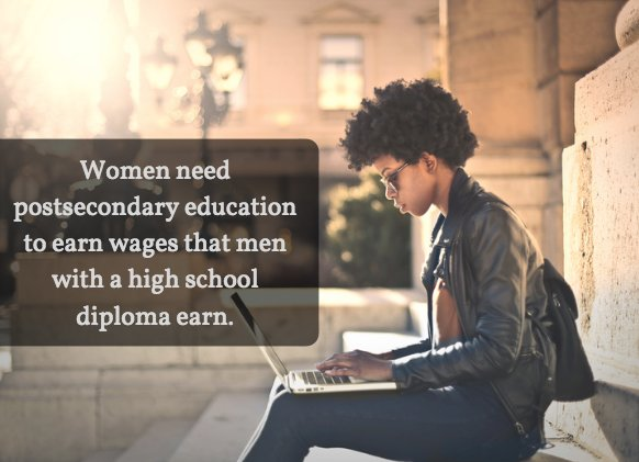 test Twitter Media - Women need postsecondary edu to earn wages comparable to those of men with a HS diploma. Read more: https://t.co/iYvRcQpXeW #CEWemployment https://t.co/uH3xuVLaFS