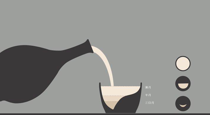 「ムーン・グラス」   月の満ち欠けを味わえる杯。 たっぷりとお酒を注ぐと「満月🌕」、徐々に月が欠けて「半月🌗」になり、そして最後は「三日月🌛」に...