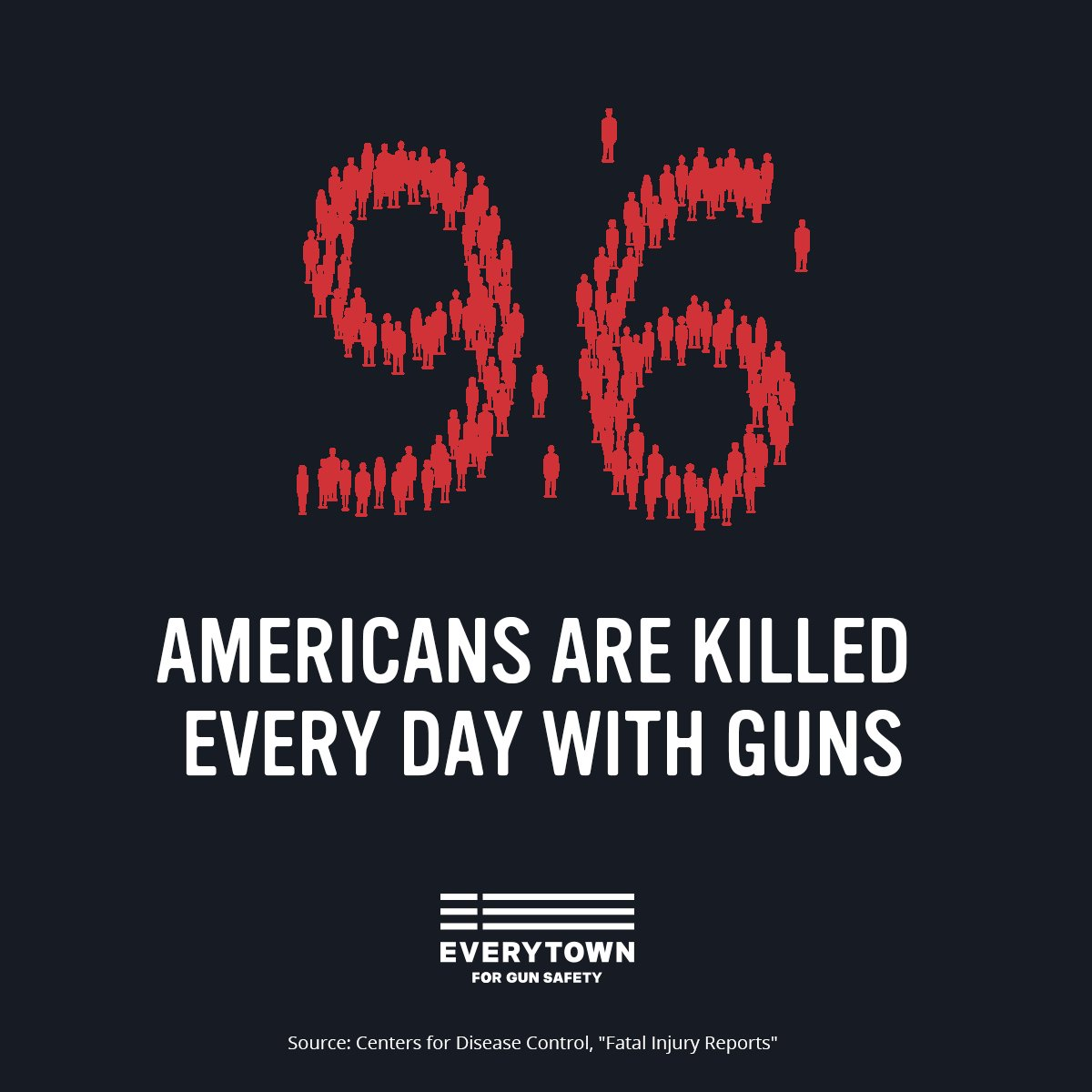 """Everytown On Twitter: """"96 Americans Are Shot & Killed"""