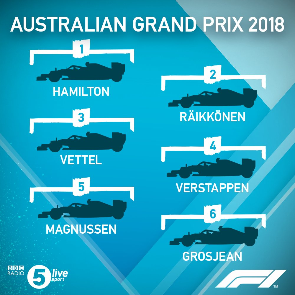 Hamilton is on pole for a seventh time at the Australian Grand Prix.  Will he win the opening race of the season? Or can any of the Ferraris or Red Bulls overhaul the reigning world champion?  Find out tomorrow morning from 5:30am: 📻 https://t.co/NI1sjtGRxI