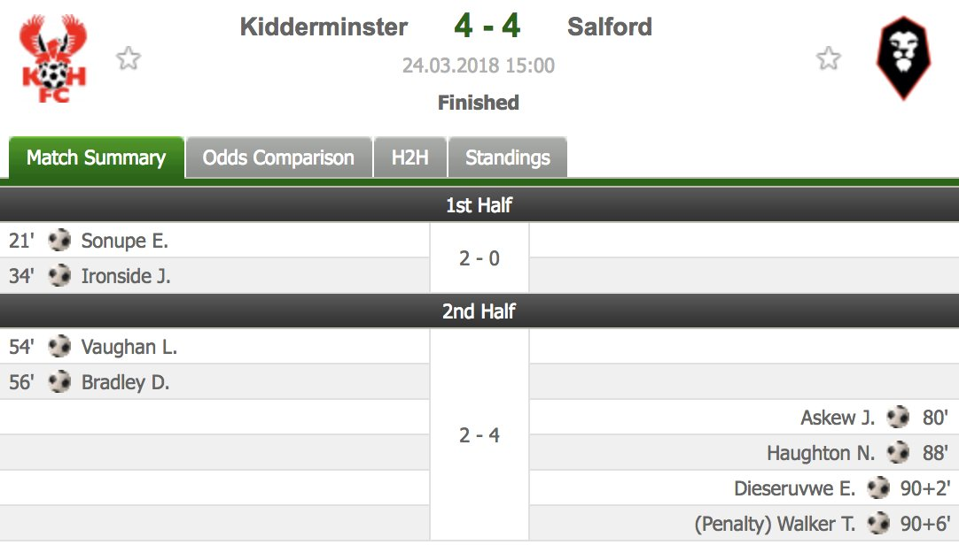 Spare a thought for Kidderminster fans...  Salford 👏