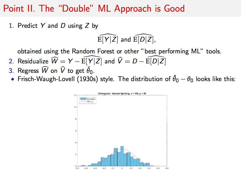Основы вычислительной математики: Учебно методическое