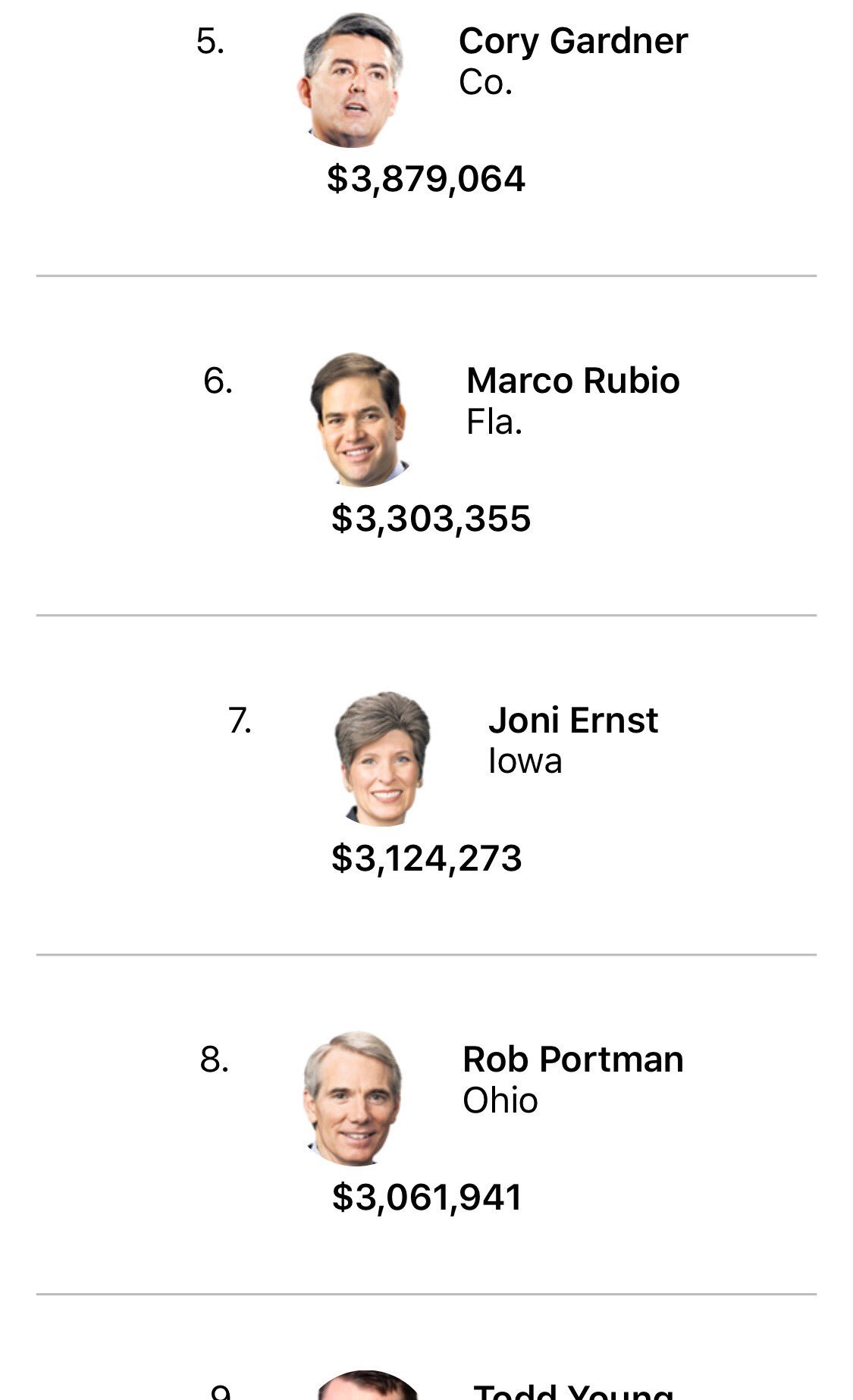 These lawmakers accepted the most money from the NRA #2 https://t.co/xqkIzRr1KP