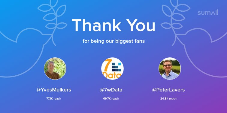 Our biggest fans this week: @YvesMulkers, @7wData, @PeterLavers. Thank you! via https://t.co/1OysoHZVk7 https://t.co/5z2GdGe6f3
