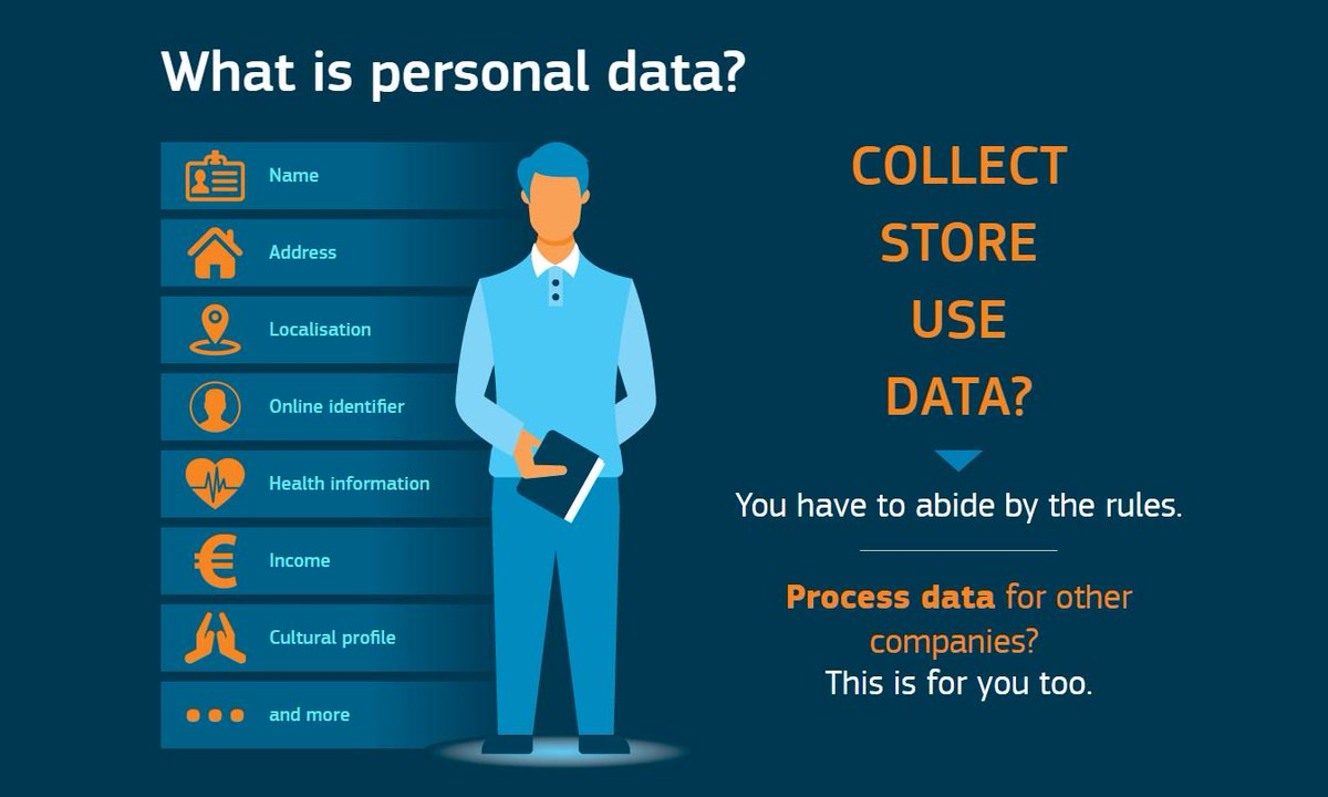 personal data Data is crucial to most companies' operations it often includes personal information such as names, addresses, credit card numbers, bank account numbers, and other information on suppliers, customers or, employees.
