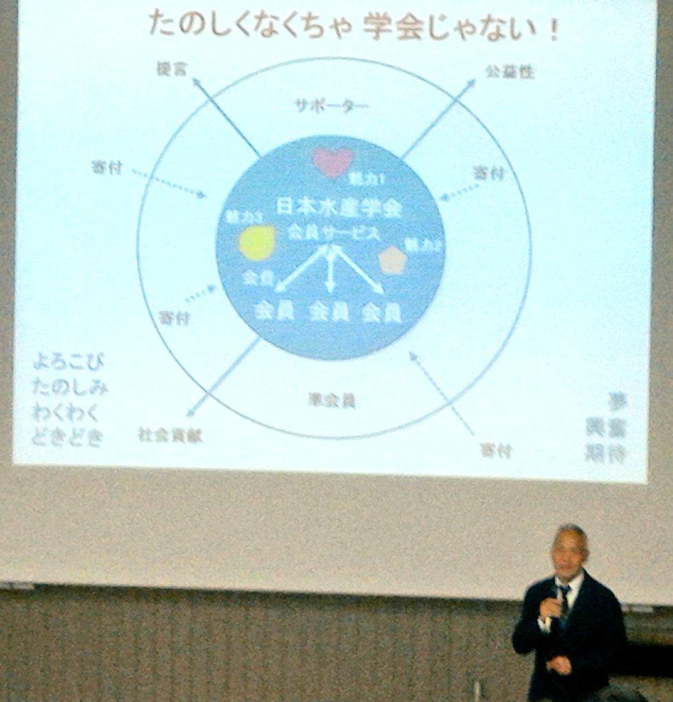 日本水産学会
