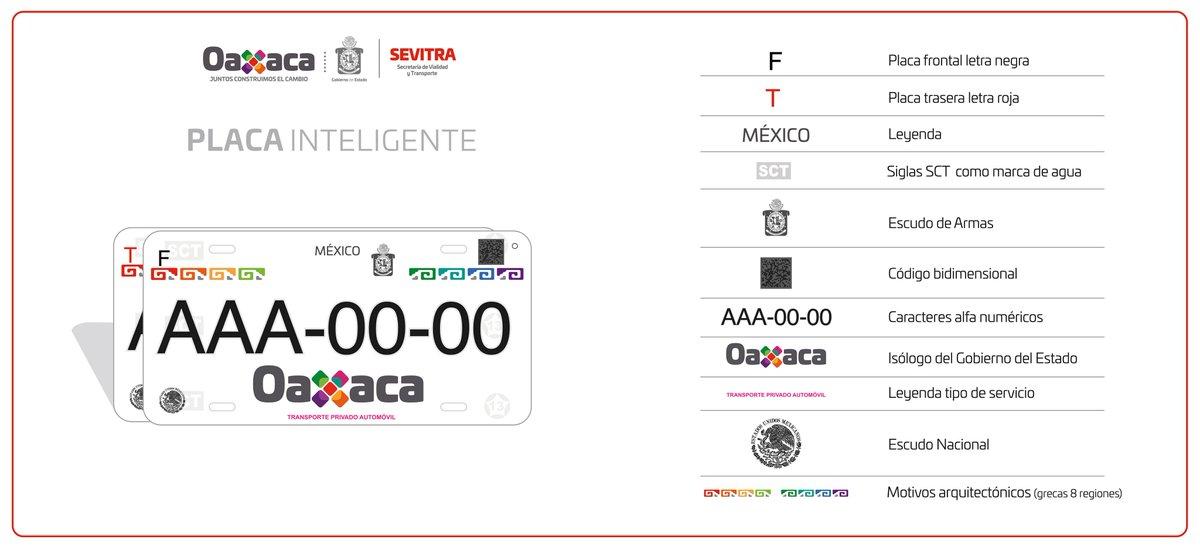 Secretaría De Movilidad Goboax On Twitter Invitamos A Las