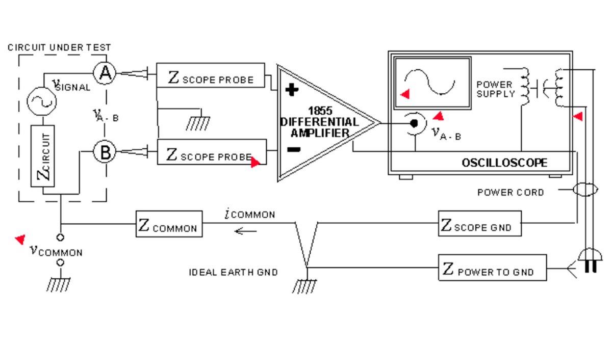 download self organization theories