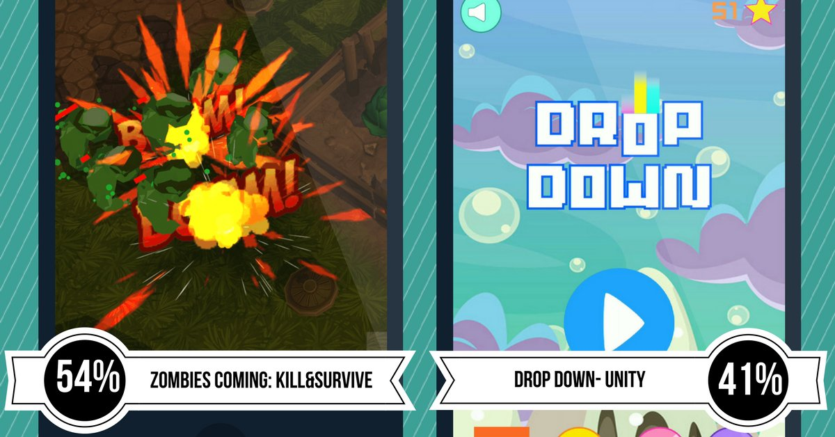 Don't miss this top promo! Top down shooter Zombies Coming & Drop Down on sale. Check it out https://t.co/Pz2ZDn8jTU https://t.co/Omx6Lv6kMU