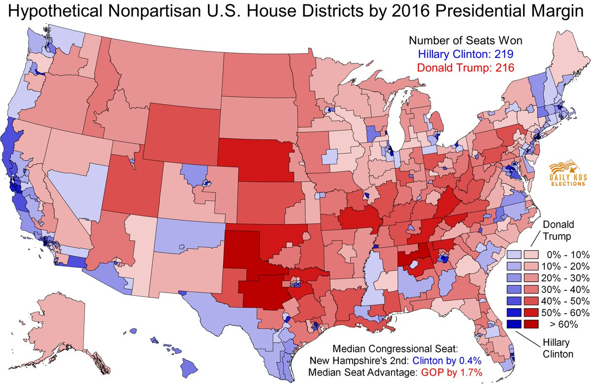 2x more httpwwwdailykoscomstories201610181583215 gerrymandering could cost democrats the house in 2016 why because it probably did in 2012