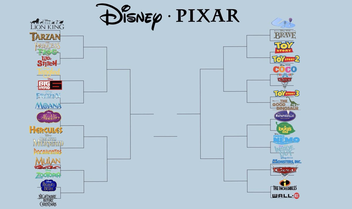 pan pizza on twitter here s a blank template disneybracket