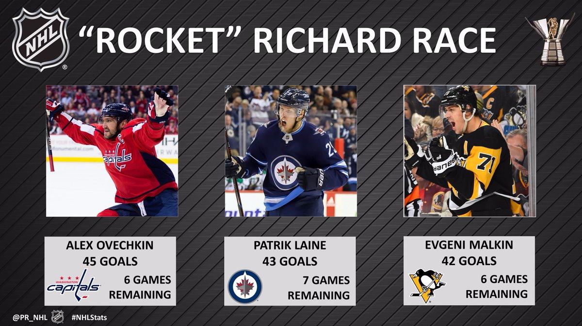 Голы Овечкина иКузнецова помогли «Вашингтону» победить «Рейнджерс» вматче НХЛ