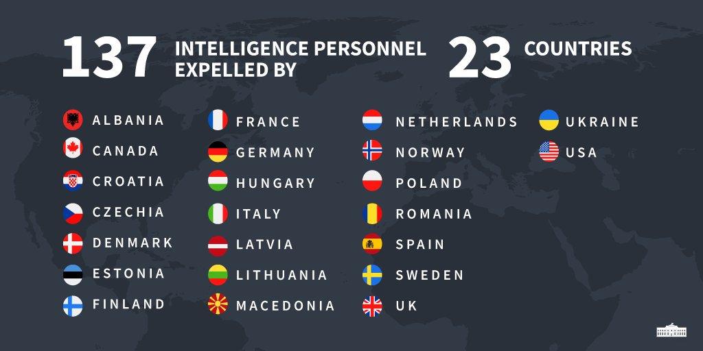 Посол США в РФ Хантсман про вислання російських дипломатів: Велика Британія - наш найкращий друг і союзник, і це відповідь на безрозсудний напад - Цензор.НЕТ 2825