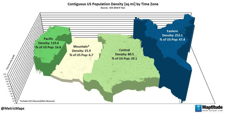 Simon Kuestenmacher on Twitter Map shows population density in