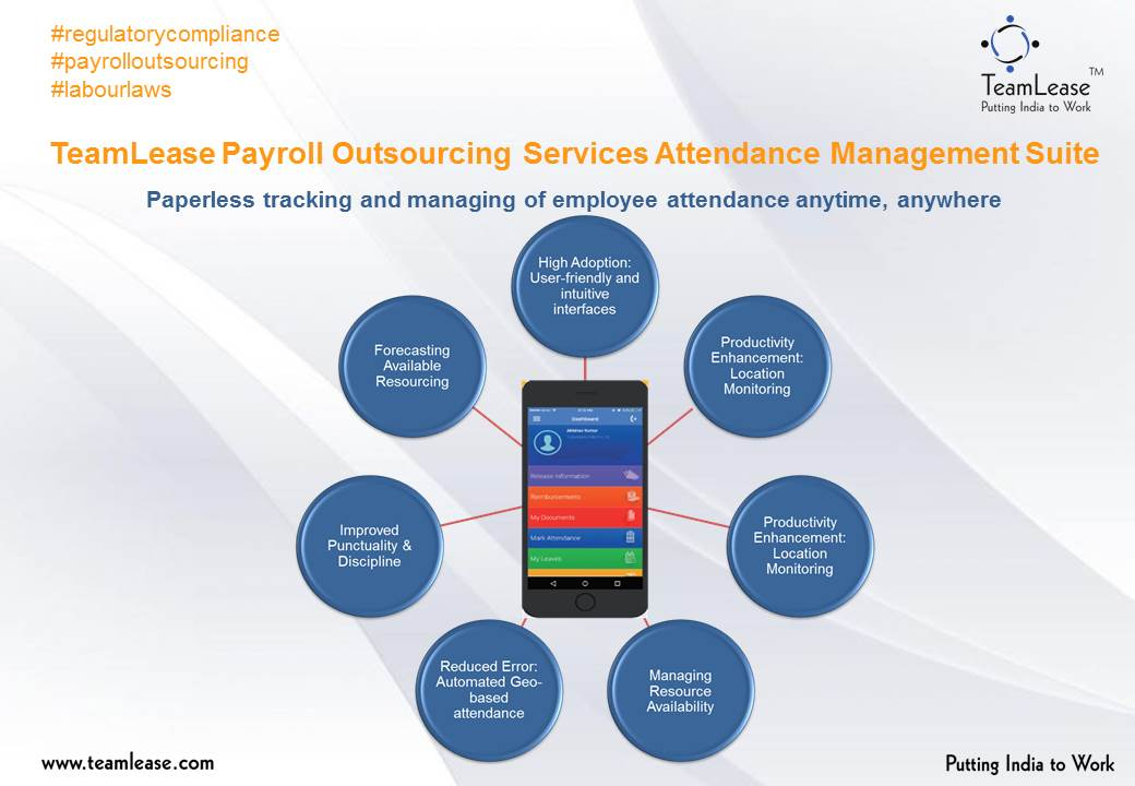 related literature on automated attendance monitoring International tier 4 compliance system monitor and record the attendance of students and provide accurate reports to the uk border agency.