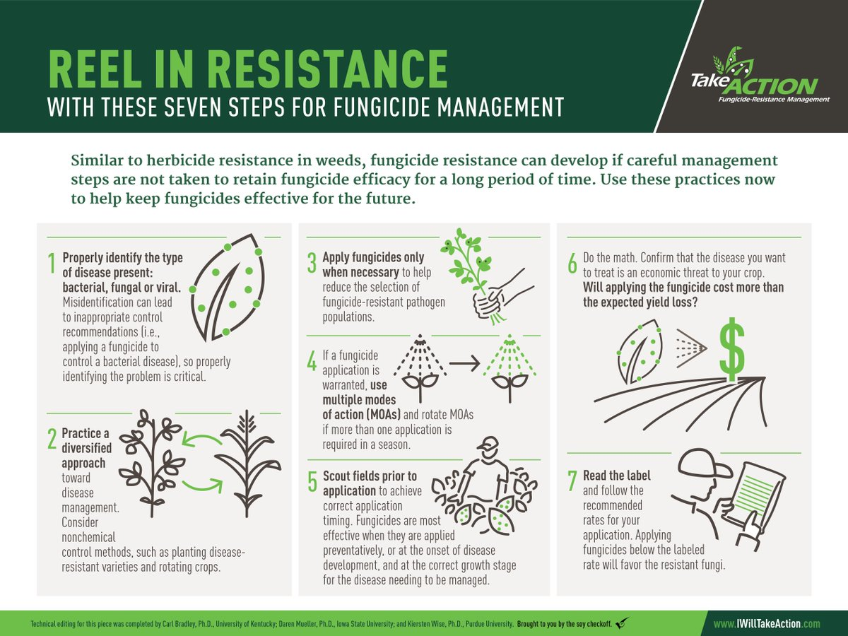 Take action pesticide resistance management takeactionweeds 0 replies 4 retweets 4 likes nvjuhfo Images