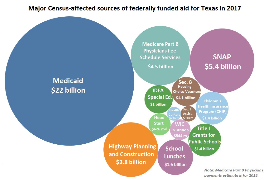 federally funded equity assistance centers - 1123×758