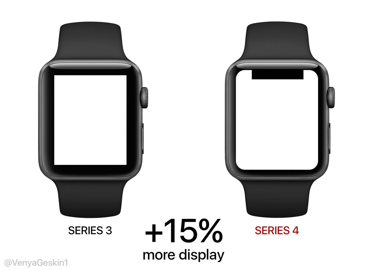 Ben Geskin On Twitter Kgi New Apple Watch Models Coming Later Accessories Series Va 1 A Reply 3 Retweets 26 Likes