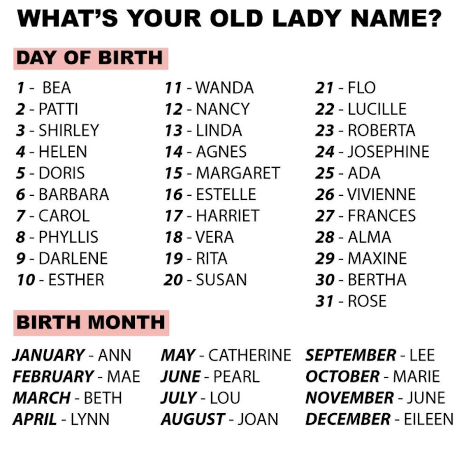 BuzzFeed on Twitter: Find your birthday to figure out your old lady name 👵…