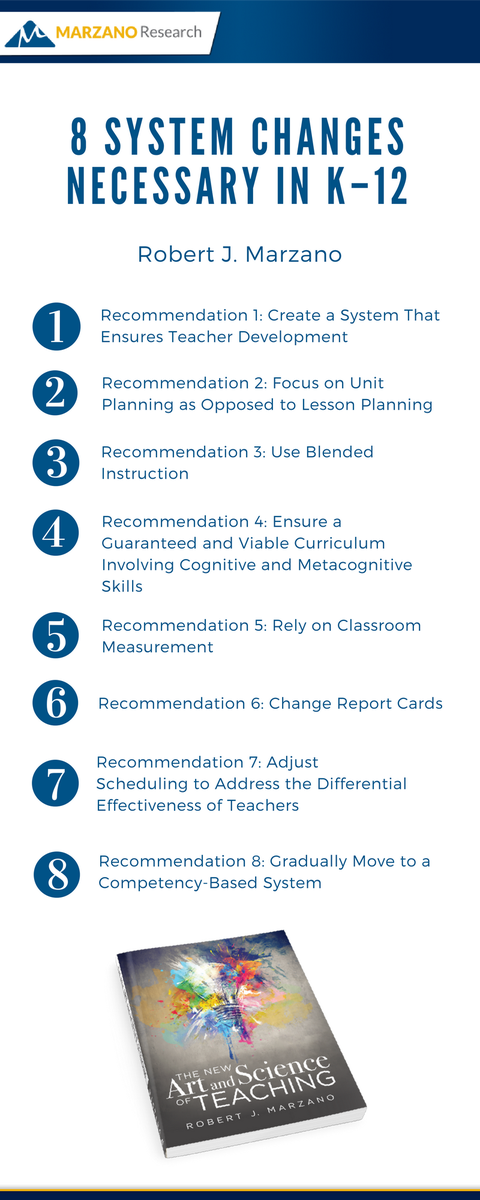 Robert J Marzano On Twitter Essential System Changes That - Robert marzano lesson plan template