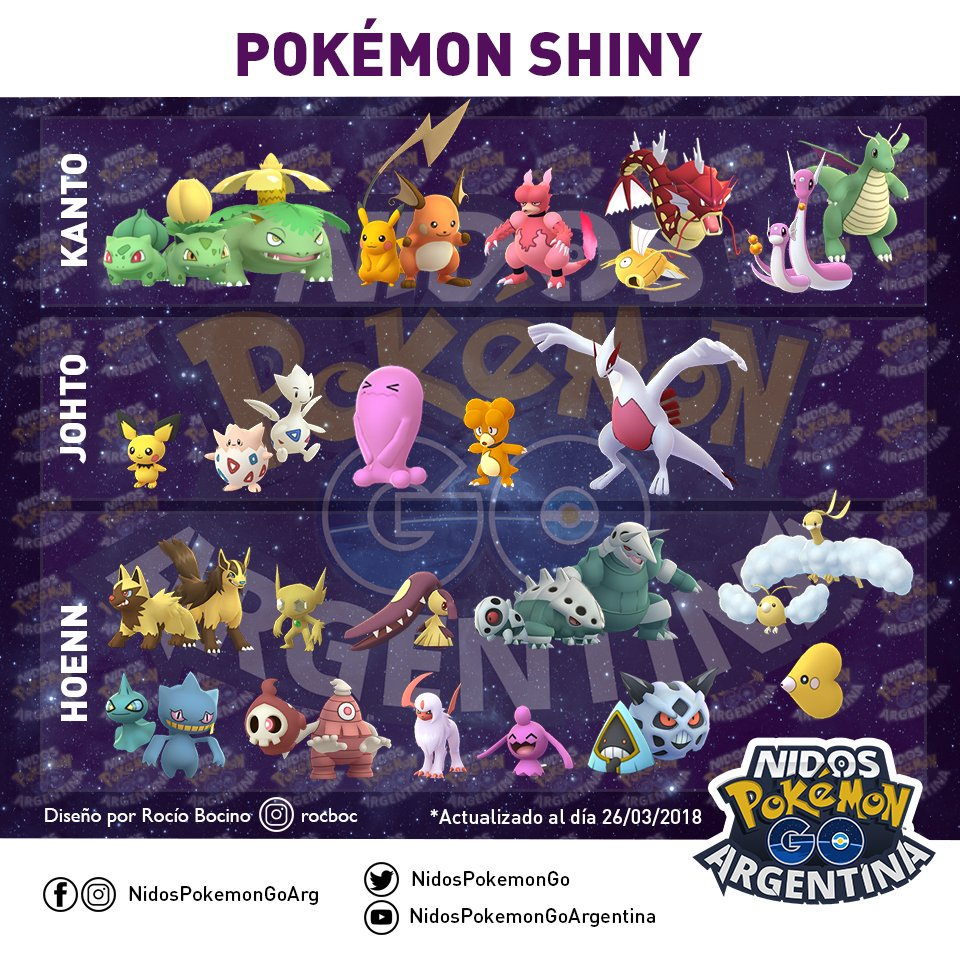 Nidos Pokémon Go Argentina on Twitter: \
