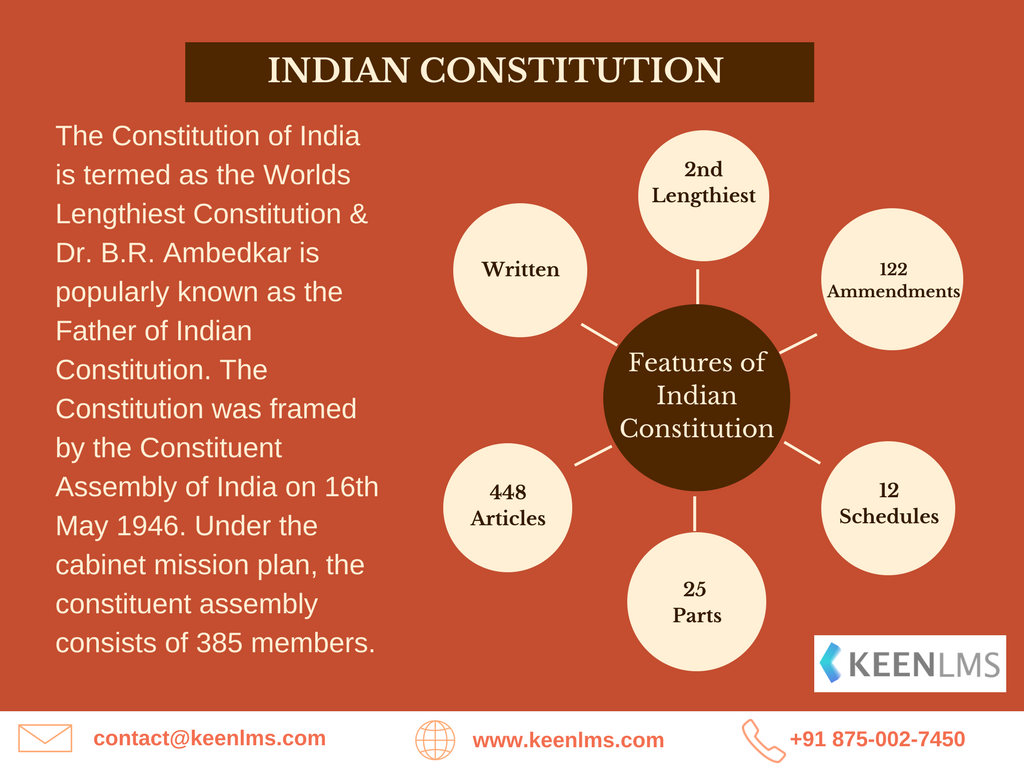 😎 Features of indian constitution  What are the features of
