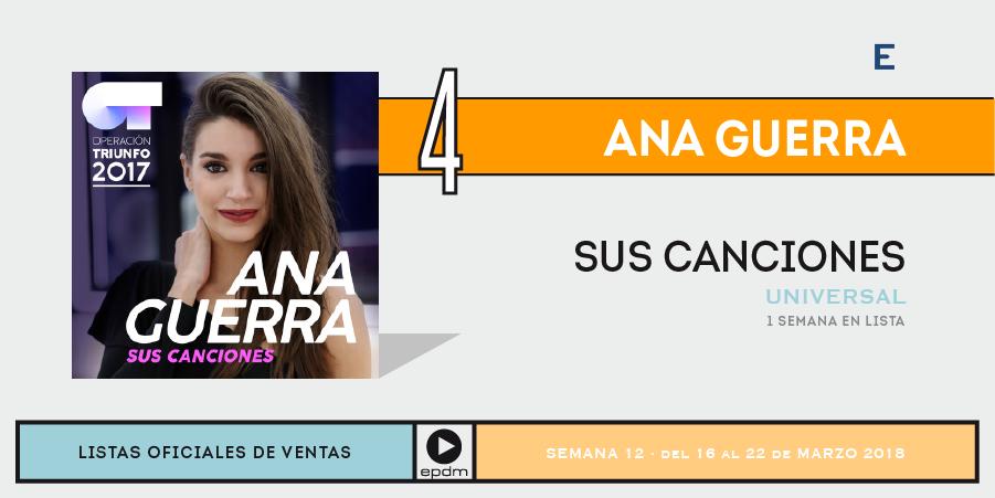 """Ana Guerra >> """"Los amigos no se besan en la boca"""" feat Lasso - Página 4 DZX6VdKVMAAvuED"""