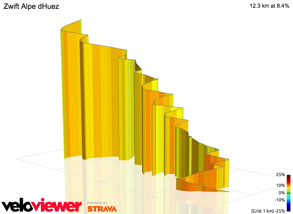 VeloViewer on Twitter:
