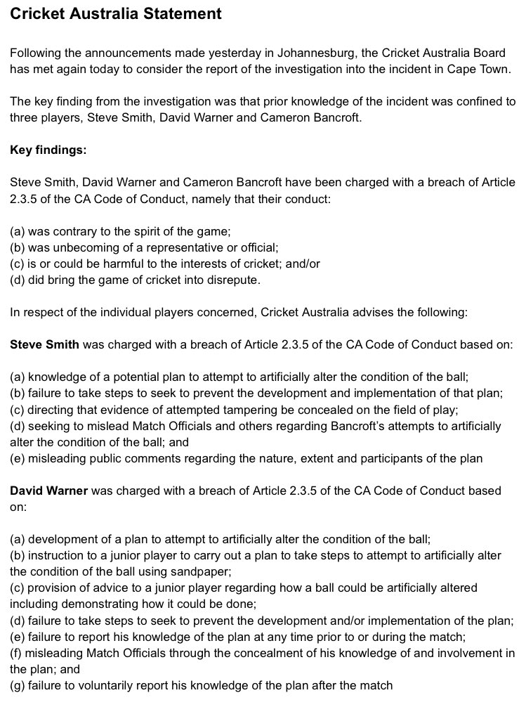 Confirmation from CA on Smith, Warner and Bancroft charges & penalties.  In essence, Warner developed plan, Smith knew about it & didn't stop it, Bancroft carried it out.  Warner & Smith banned for 12 months. Bancroft for 9. All three may also carry out cricket community service.