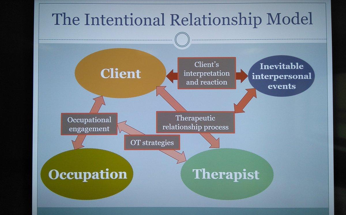 relationship problem solving