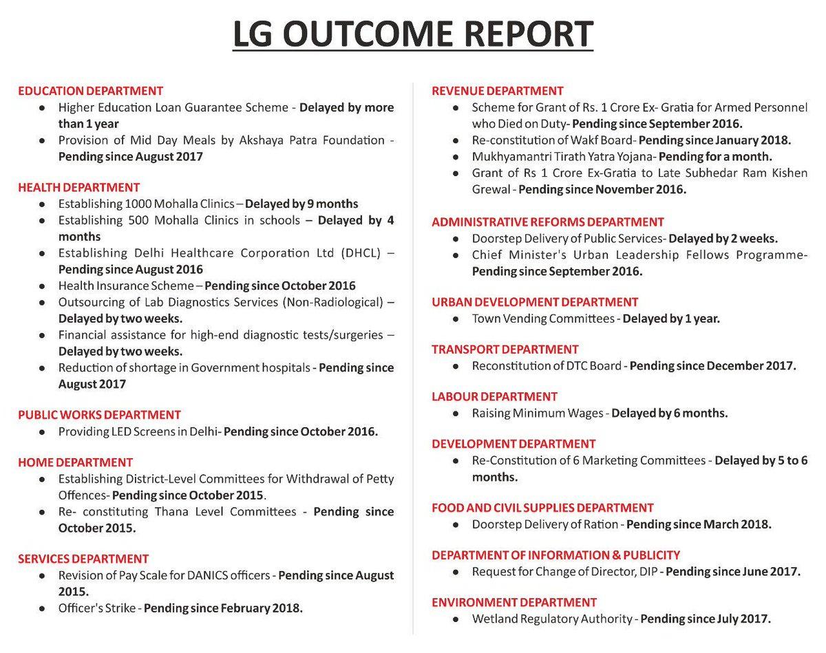 delhi lg report card के लिए इमेज परिणाम
