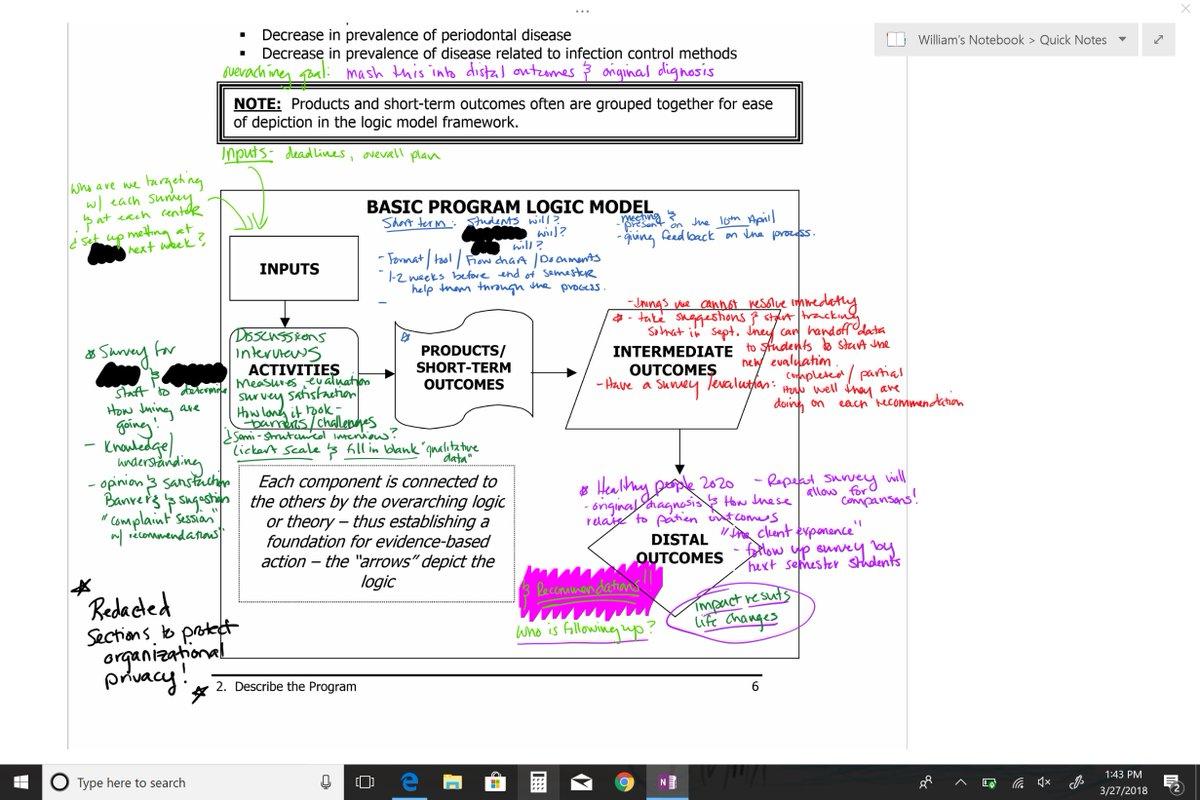 Физико химия наноструктурированных материалов 0