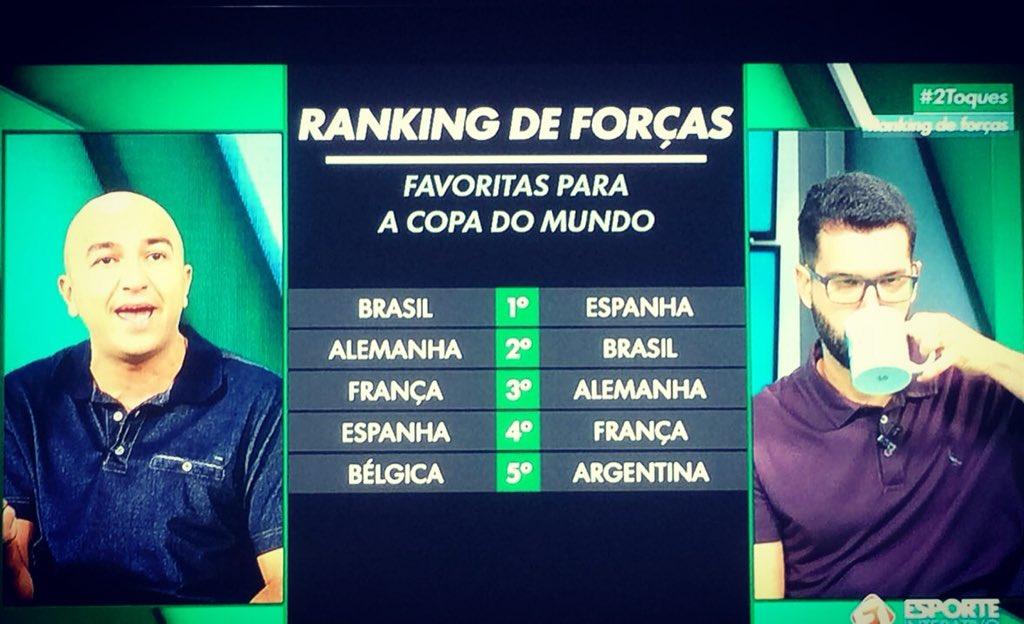 Espanha number one!? Argentina no Top5!? O que será que tinha nessa caneca do @brunoformiga hein!? Haha 🤪 #RankingDeForças #2Toques