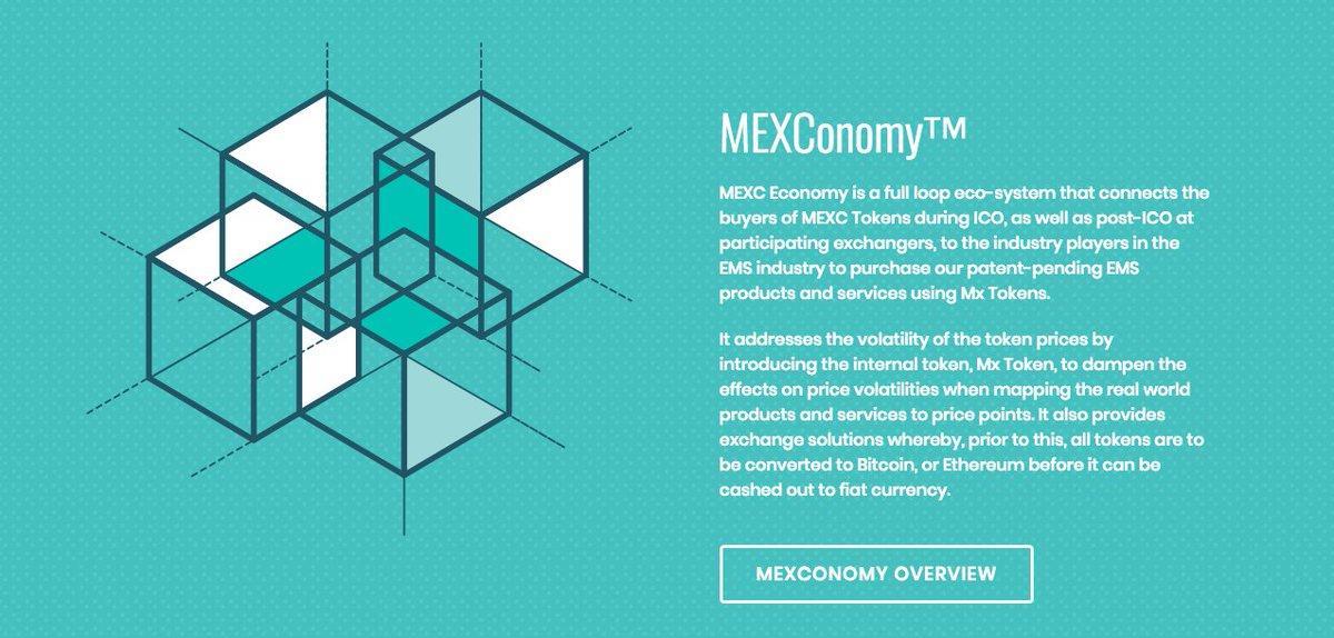 MEXC Token description