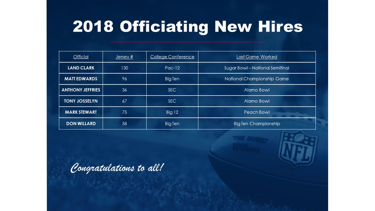 Congratulations to our new hires for the 2018 season!