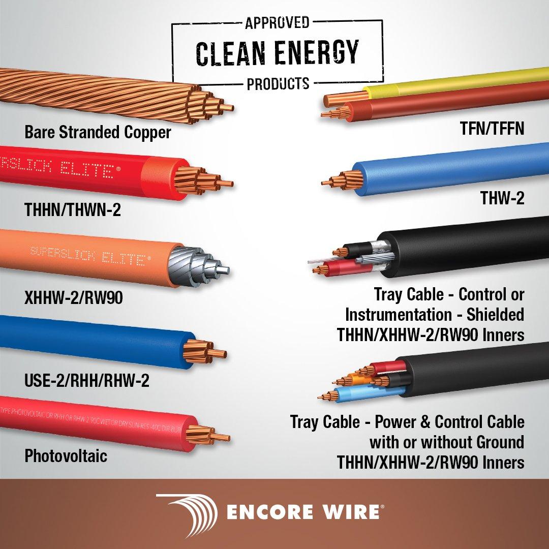 Encore Wire on Twitter: \