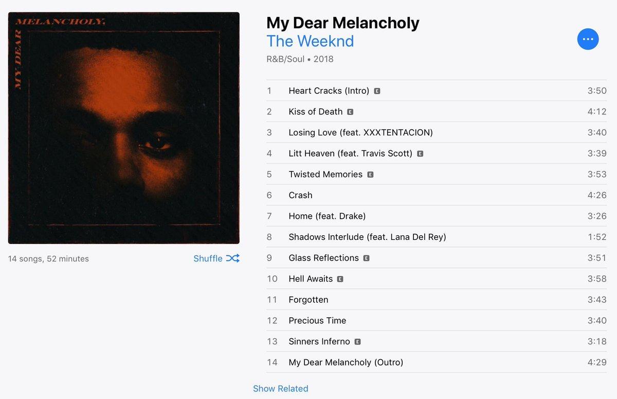 14x14 24x24 Poster The Weeknd My Dear Melancholy New Album 2019 K-577