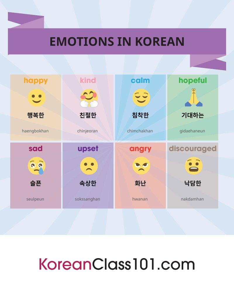 Learn Korean Koreanclass101 Com On Twitter Challengeoftheday Try To Describe Your Mood Now In Korean Do You Want To Learn More Korean Click Here Https T Co 653c609az8 Https T Co Wtawydzad1
