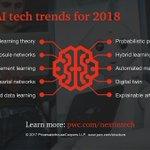 Image for the Tweet beginning: Top 10 #artificialintelligence (AI) technology