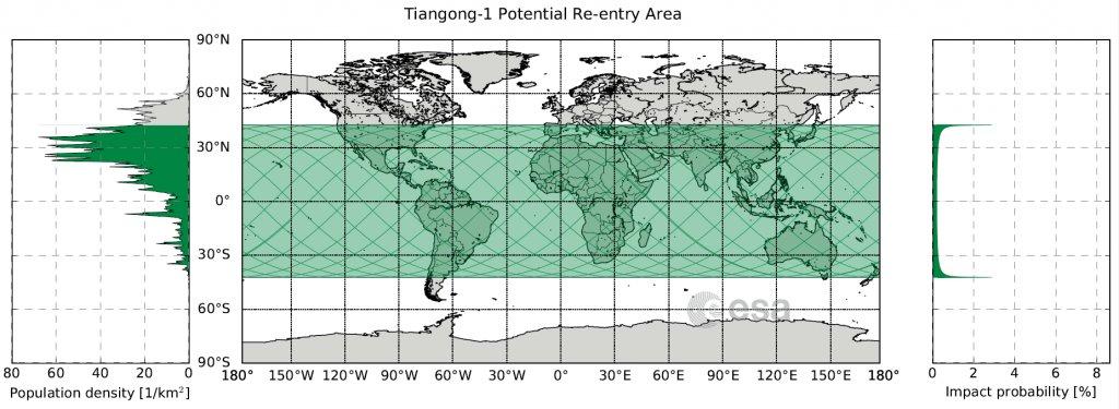 Como #Portugal se prepara para queda da estação espacial chinesa Tiangong-1? https://t.co/Am5zIfMRNA