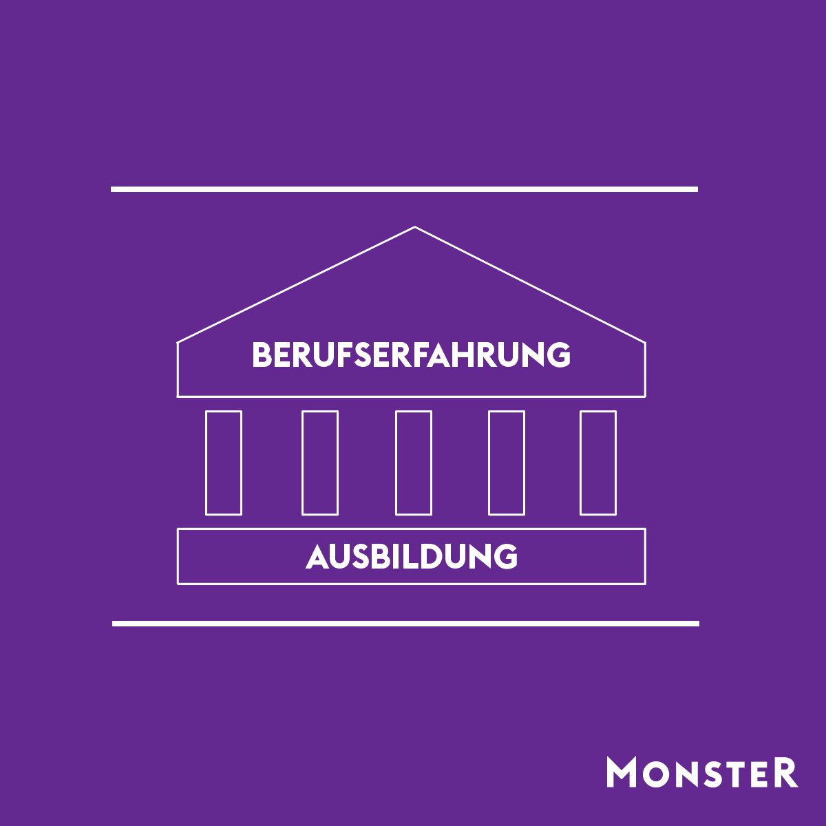 Atemberaubend Finde Meinen Lebenslauf Auf Monster Galerie - Beispiel ...