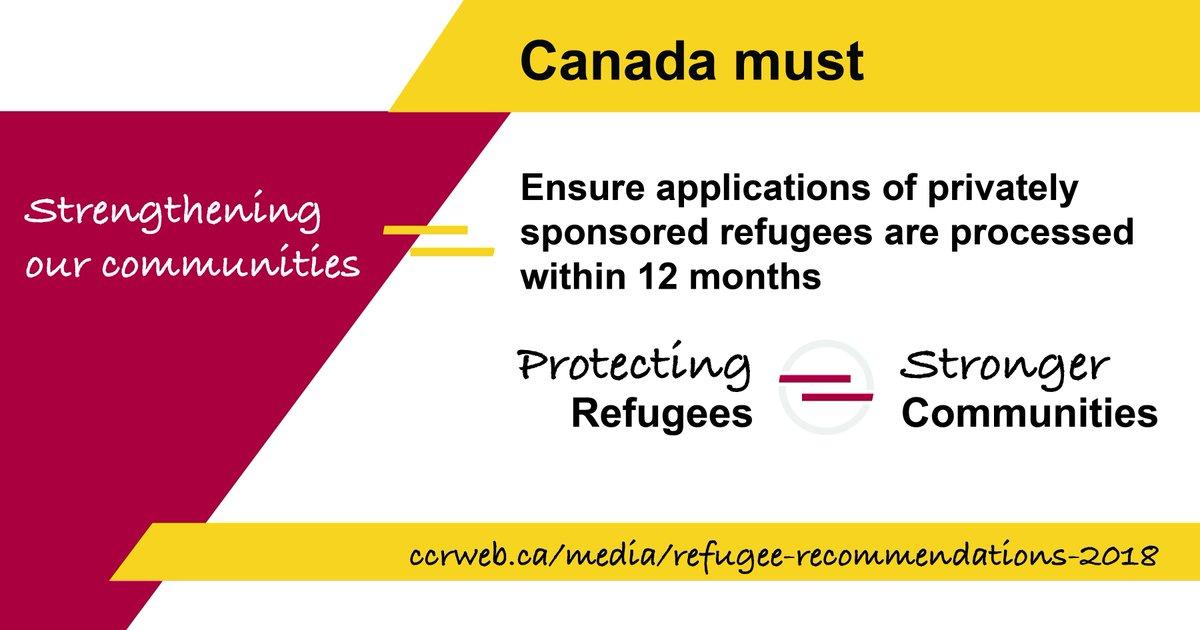 Cdn Council Refugees on Twitter: