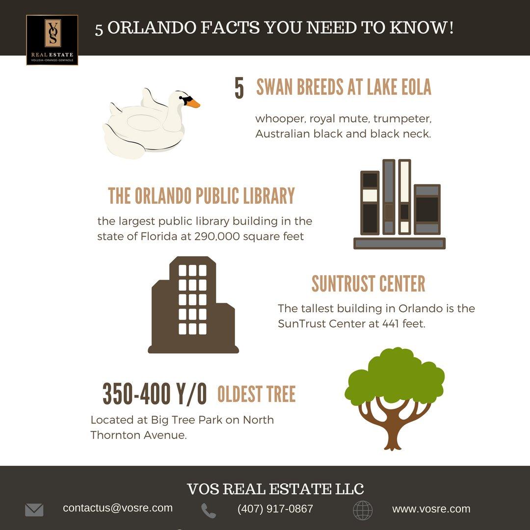 VOS Real Estate-CFL on Twitter: