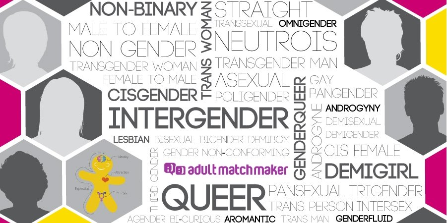 Adult Match Maker Adult Match Maker was the first Australian dating site to  offer 40 gender & ual orientation expressions for you to express your  uality and ...