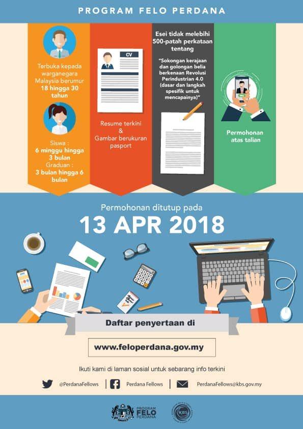 Pfaa On Twitter Applications For The Perdana Fellows Programme