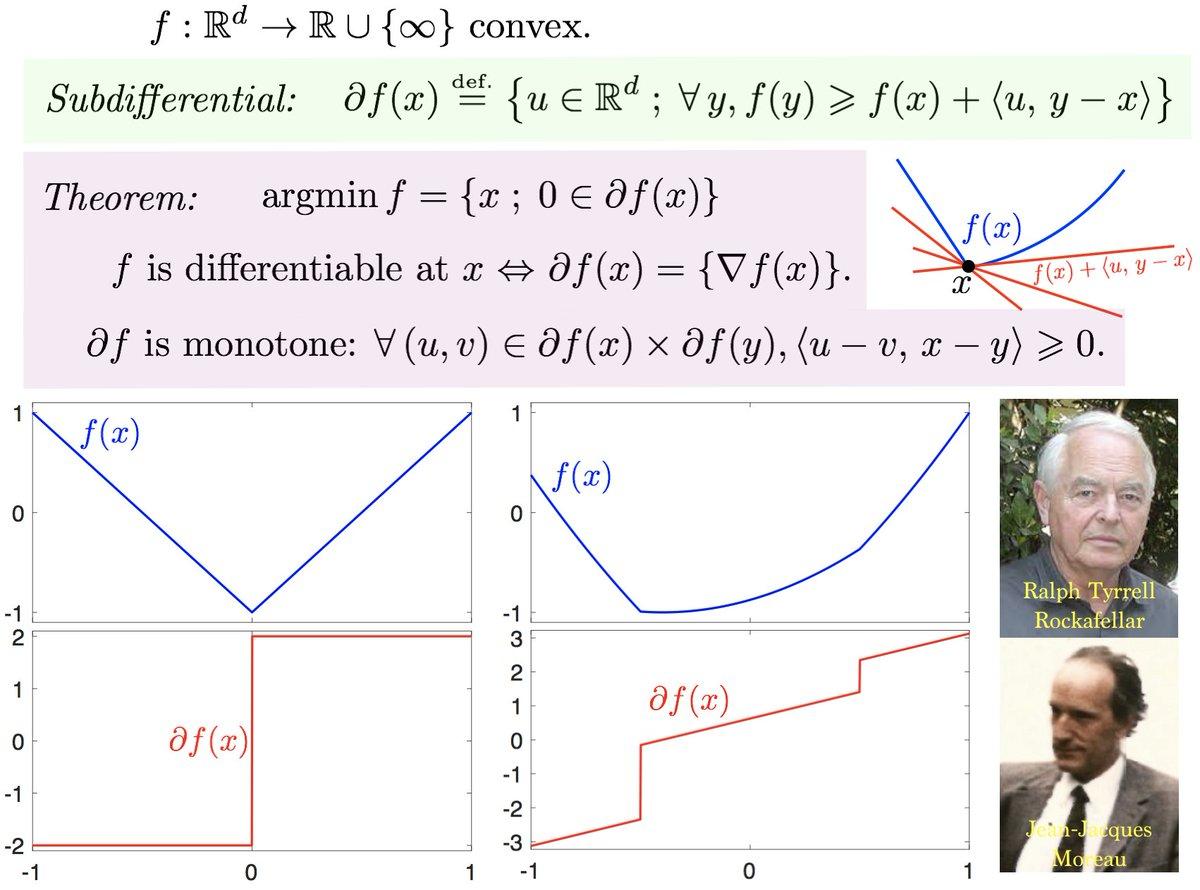 Rockafellar Convex Analysis Pdf