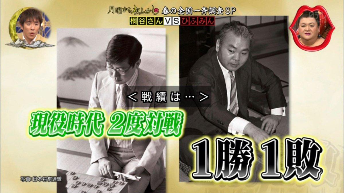 桐谷 さん 将棋