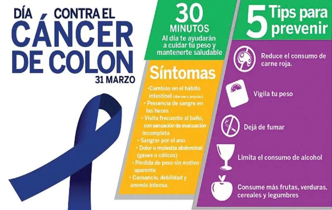 cancer de colon gases managementul stresului