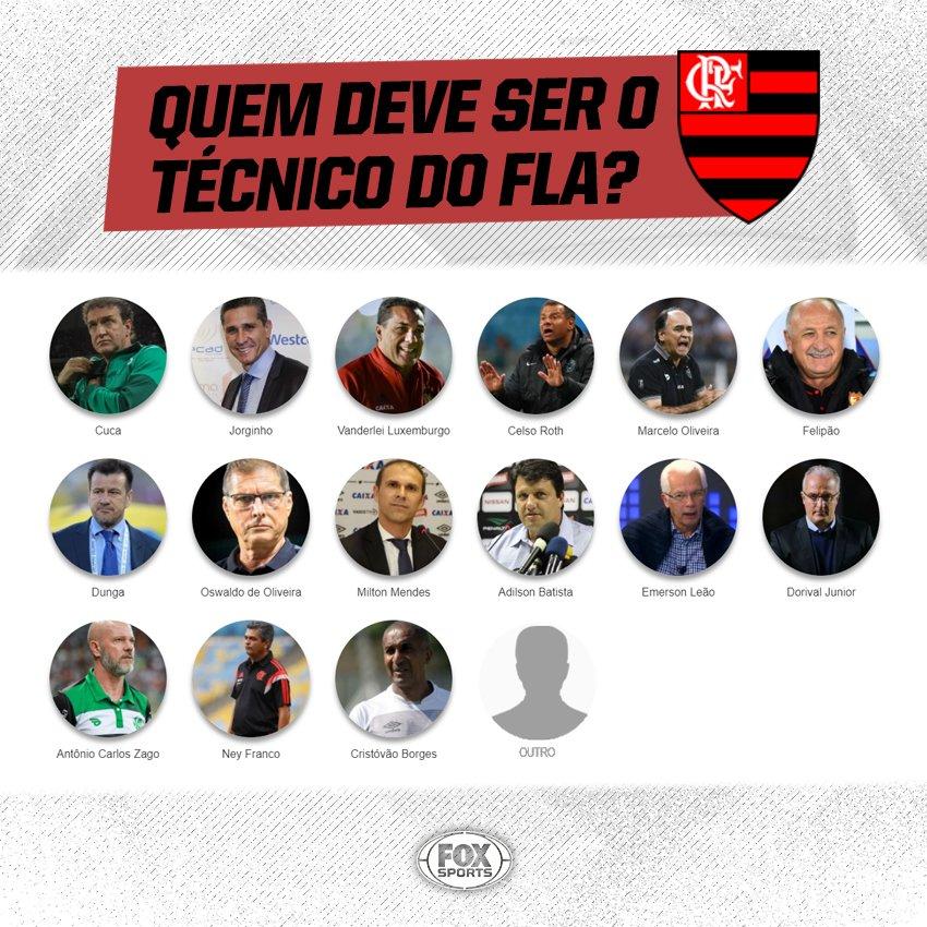 ae929180e2 Topico oficial do Flamengo - Página 2548 -