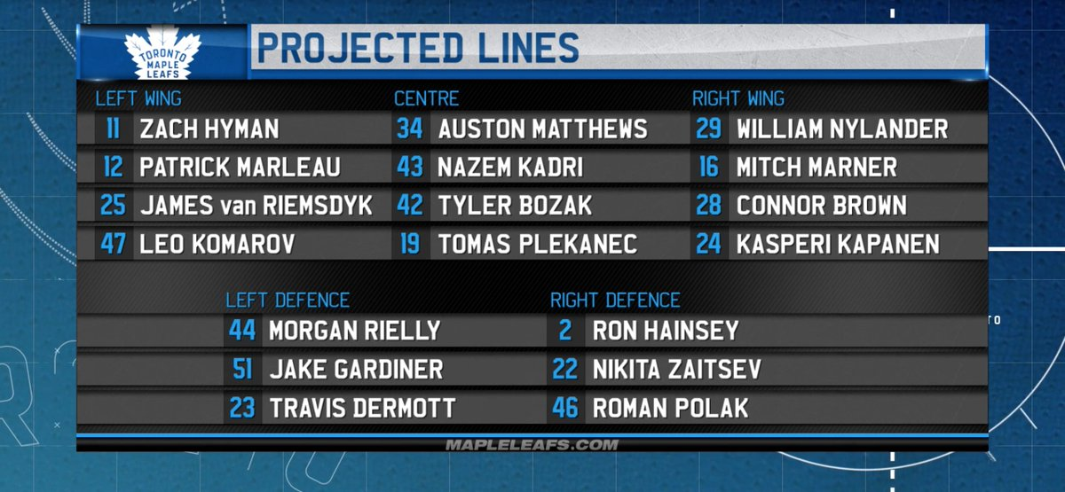 Toronto Maple Leafs On Twitter Tonight S Projected Lines Wpgvstor Tmltalk